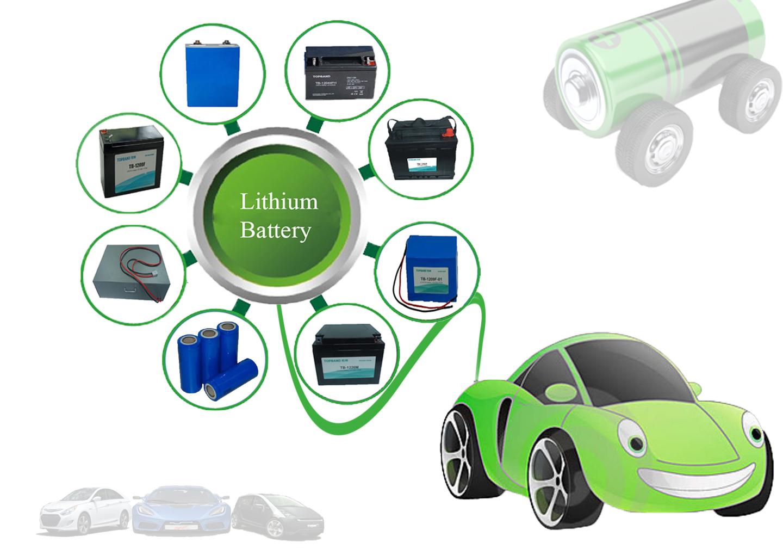 Ắc quy Lithium và phụ kiện cho xe điện, ô tô điện
