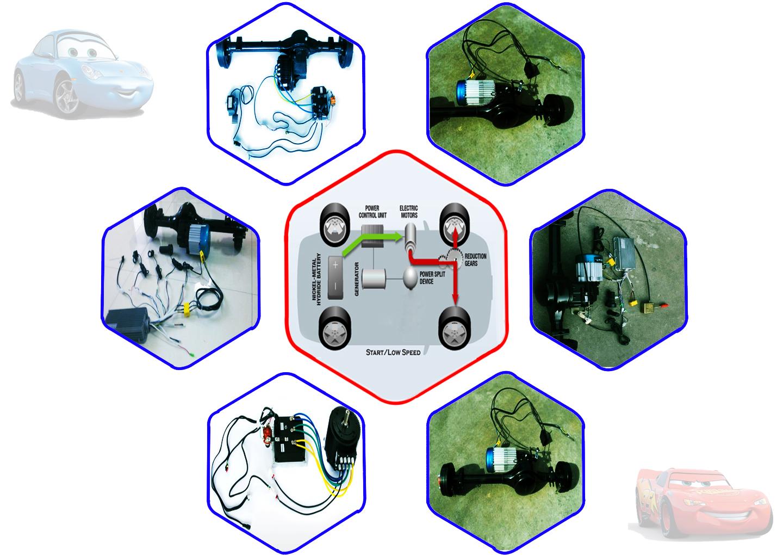 Bộ kit xe điện, ô tô điện, xe golf, xe du lịch